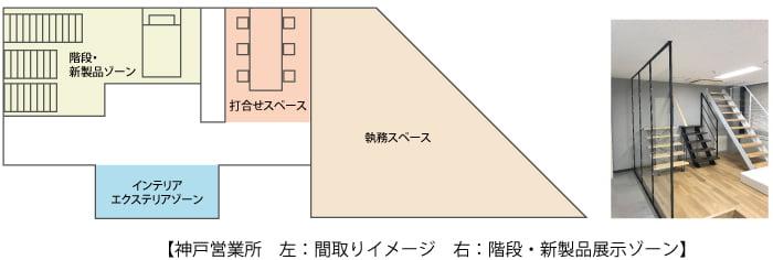 カツデンアーキテック-神戸営業所開設のお知らせ
